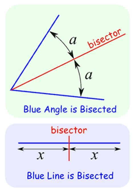 You Can Bisect An Angle Using The Paper Folding Technique - definition of bisector