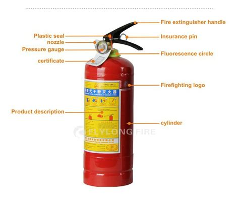 labelled diagram of a extinguisher extinguisher parts pictures to pin on