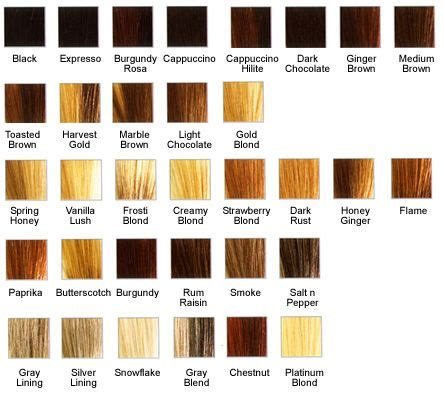 diy strawberry blonde hair color chart strawberry blonde hair color chart pin by amy elise on