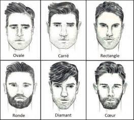 comment choisir sa coupe de cheveux la morpho coiffure