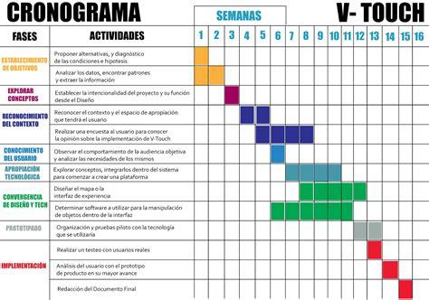formato del cronograma de las actividades formato del cronograma de las actividades