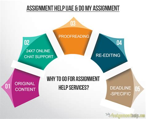 dissertation assignment dissertation assignment services llc 187 original content
