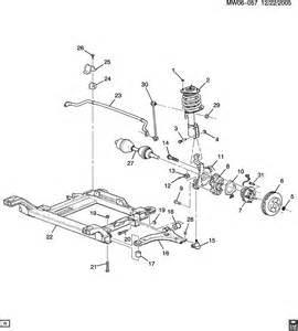 Nalley Buick Parts Nalley Gmc Parts Autos Weblog
