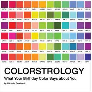 what does the color of my colorstrology what your birthday color says about you