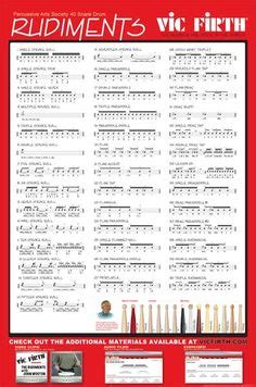 drum pattern poster vater beat poster a collection of drum patterns in