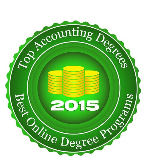 Uab Mba Program Ranking by Uab Master Of Accounting Ranked 3 Among Best