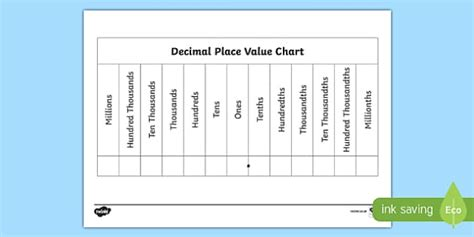 A Place Take 6 Sheet Decimals Place Value Chart