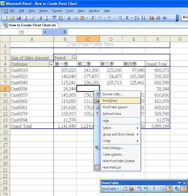 create a table chart how to create pivot table chart excel solution