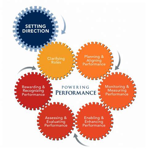 Retail Resume Templates – Retail manager CV template, resume, examples, job description