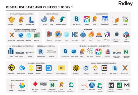 collaboration tool digital collaboration tools which one to use linkedin