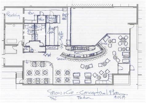 design proposal for restaurant dreamstaurant archives tundra restaurant supply