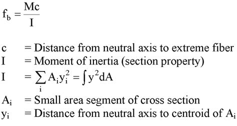 moment of inertia of at section lecture 10