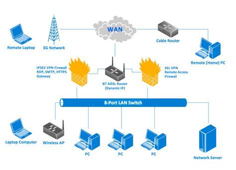 3d network diagram 3d network diagram 28 images masshandra 3d network