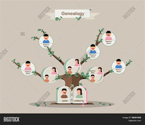 Genealogical Tree Family Tree Vector Photo Bigstock Family Tree Stock Illustrations 25 863 Family Tree Stock Illustrations Vectors Clipart