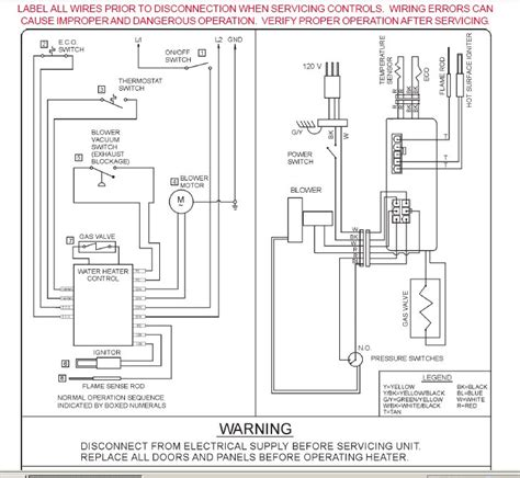 smith water heater wiring diagram 33 wiring diagram