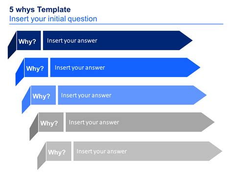 5 why template excel 5 whys templates 5 whys template by ex mckinsey