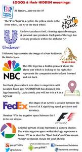 Logo Meaning Brand Logos And Their Meanings Digital Marketing