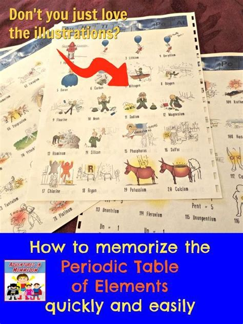 Memorizing The Periodic Table by How To Memorize The Periodic Table Kid Tables And