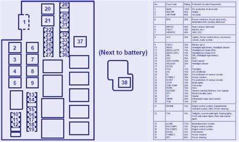 2005 mazda 3 fuse box wiring diagrams