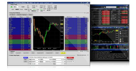 Ib Basic Button integrated stock window interactive brokers