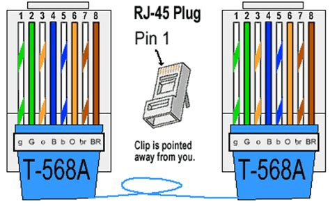 cat5e t568b wiring diagram get free image about wiring