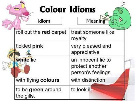 flying colors meaning idioms related to colour learn site