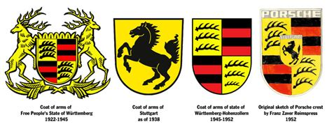 stuttgart coat of arms porsche crest stuttcars com