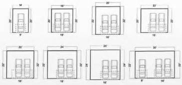 Overhead Door Sizes 17 Best Ideas About Standard Garage Door Sizes On Garage Door Sizes Garage Doors