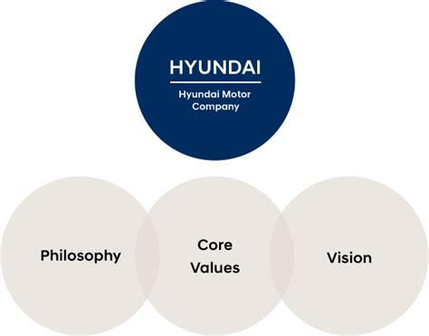 hyundai corporate philosophy about hyundai hyundai worldwide