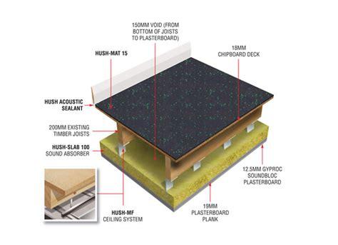 Acoustical Mat by Hd1048 Hush Mat 15 Mf Acoustic System Hush Acoustics