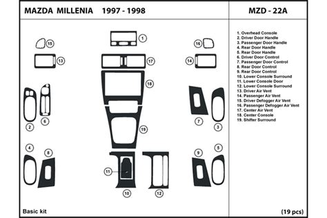 free online auto service manuals 1997 mazda millenia electronic throttle control service manual how remove dash on a 1997 mazda millenia service manual 1993 mazda 626 rear