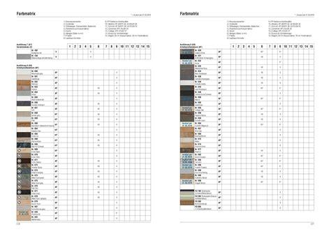 Arbeitsplatten Muster by Sch 252 Ller K 252 Chen Arbeitsplatten Muster Olegoff