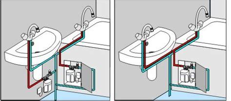 durchlauferhitzer im bad unter sp 252 le wasserheizung elektrische inline wasser