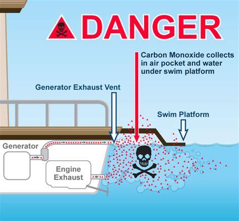 boat carbon monoxide detector carbon monoxide dangers while boating