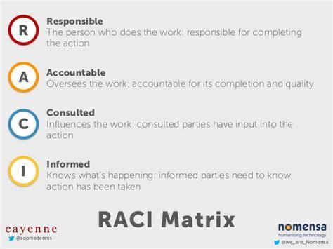 content strategy workflow content strategy workflow governance workshop ux