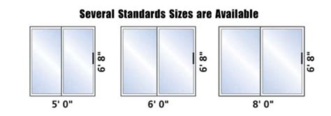 Patio Door Standard Sizes Standard Sliding Door Width