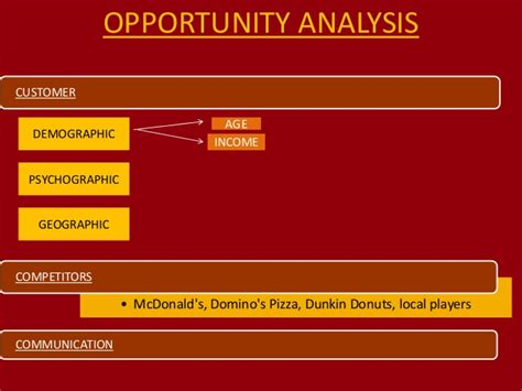 layout strategy of kfc kfc integrated marketing communication plan