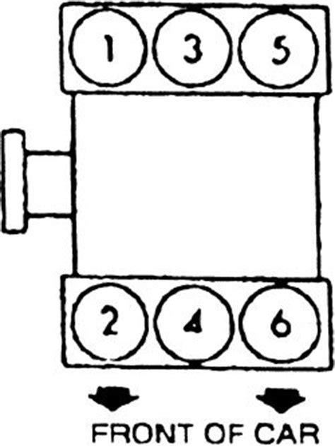 mazda 6 cylinder numbering repair guides firing orders firing orders autozone