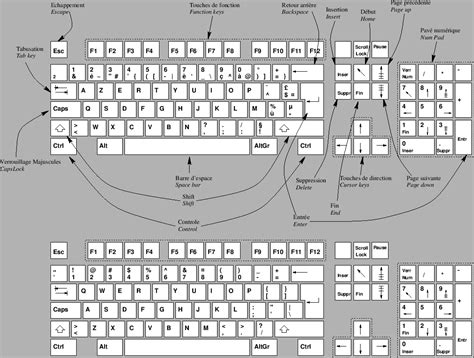 microsoft word french keyboard layout beauxbatons the place to improve your french page 49