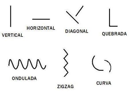 imagenes de lineas geometricas tipos de l 237 neas plastica