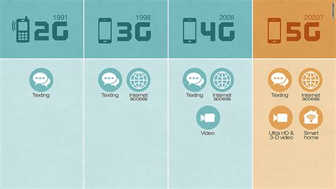 new 5g cell towers and smart meters to increase microwave what is 5g here s what nationalized mobile network would