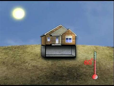 avon indiana heating and cooling benefits of geothermal heating and cooling in central