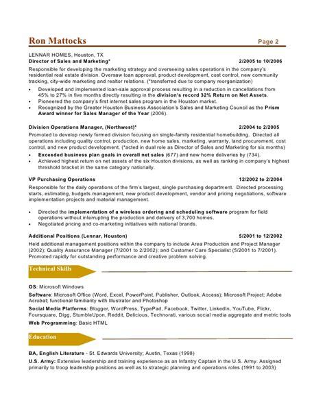 Social Media Marketing Resume Sample