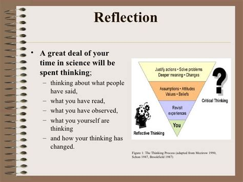 What Is A Reflective Essay by Reflective Writing