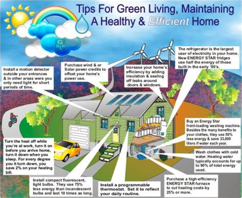 green living tips to help you go green