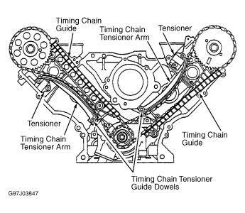tming chain diagram   wheel drive automatic