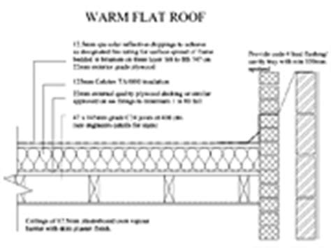 flat roof section drawing guidance flat roof types