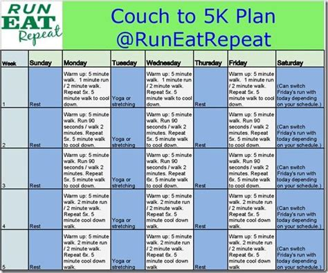 couch to half marathon schedule couch to 5k plan runeatrepeat sheet1 5 page 001 thumb run