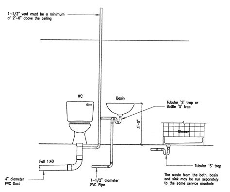 Kitchen Faucet Low Water Pressure building guidelines drawings
