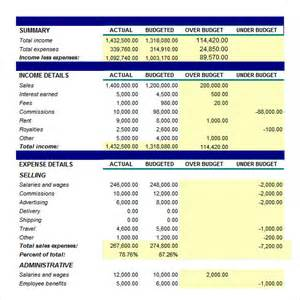 Sample Budget Plan Template Sample Budget Plan 7 Documents In Pdf Word Excel